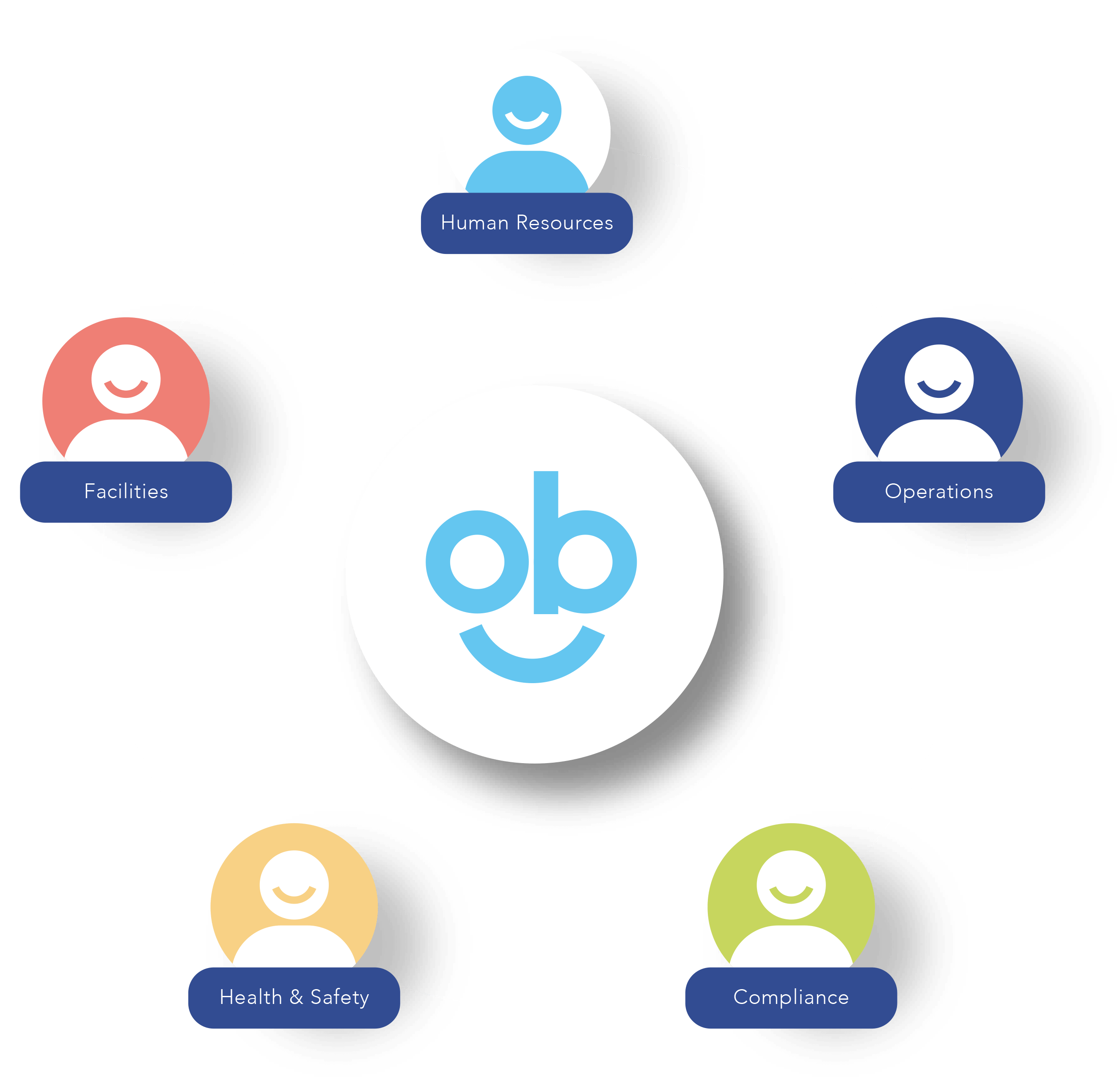 Why-Obbi-Departments